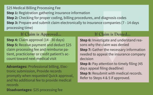 medical-billing-01-2