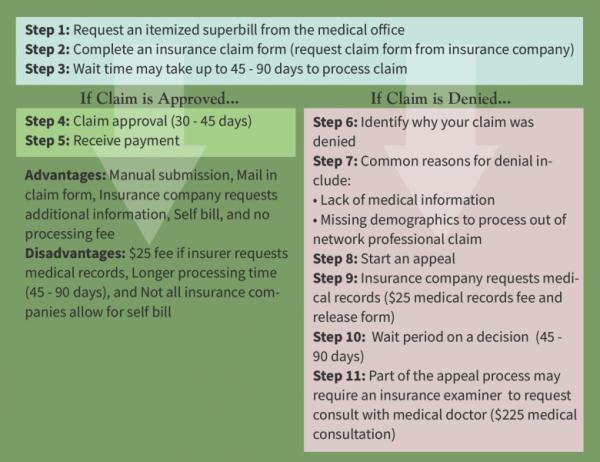 medical-billing-02-3